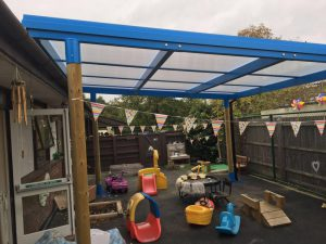 Case Study - Mulberry Bear Day Nursery, Milton Keynes